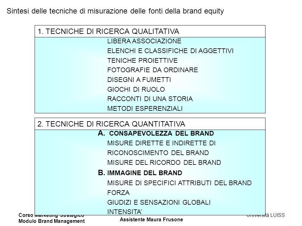 Corso Marketing Strategico Modulo Brand Management Prof. Paolo Cellini Assistente Maura Frusone Università LUISS Sintesi delle tecniche di misurazione