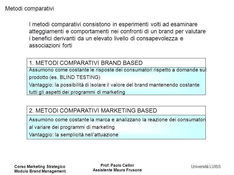 Corso Marketing Strategico Modulo Brand Management Prof. Paolo Cellini Assistente Maura Frusone Università LUISS Metodi comparativi Assumono come cost