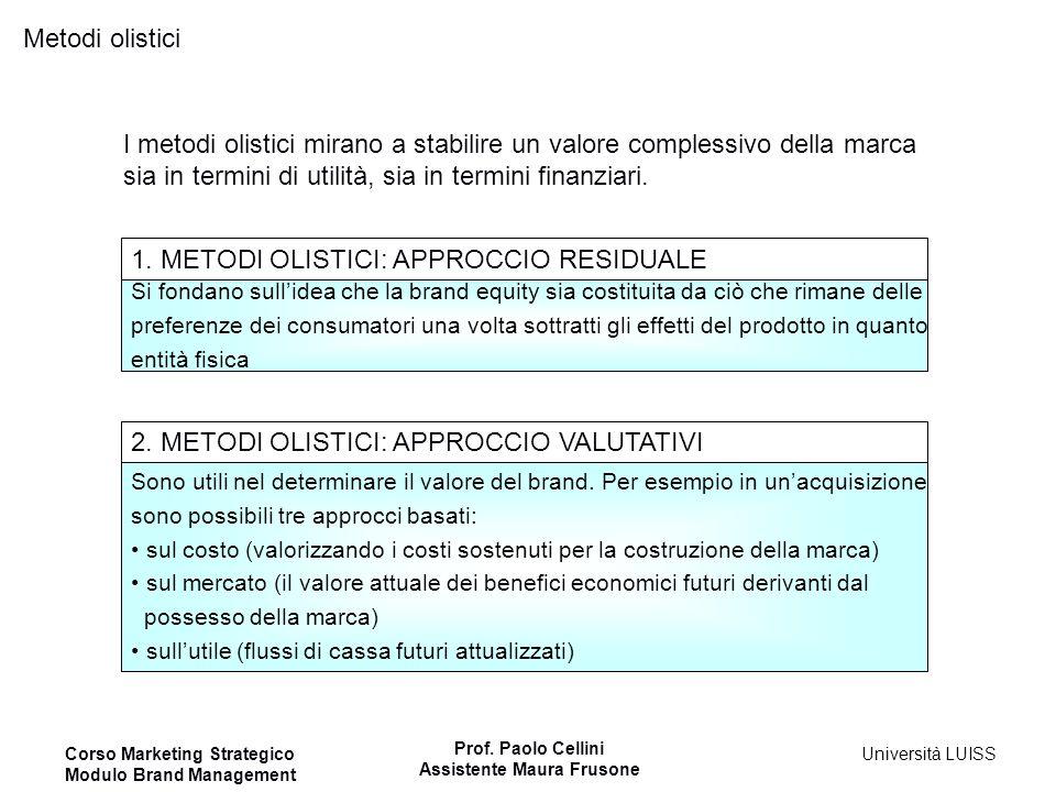 Corso Marketing Strategico Modulo Brand Management Prof. Paolo Cellini Assistente Maura Frusone Università LUISS Metodi olistici 1. METODI OLISTICI: A