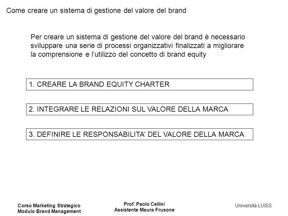 Corso Marketing Strategico Modulo Brand Management Prof. Paolo Cellini Assistente Maura Frusone Università LUISS Come creare un sistema di gestione de