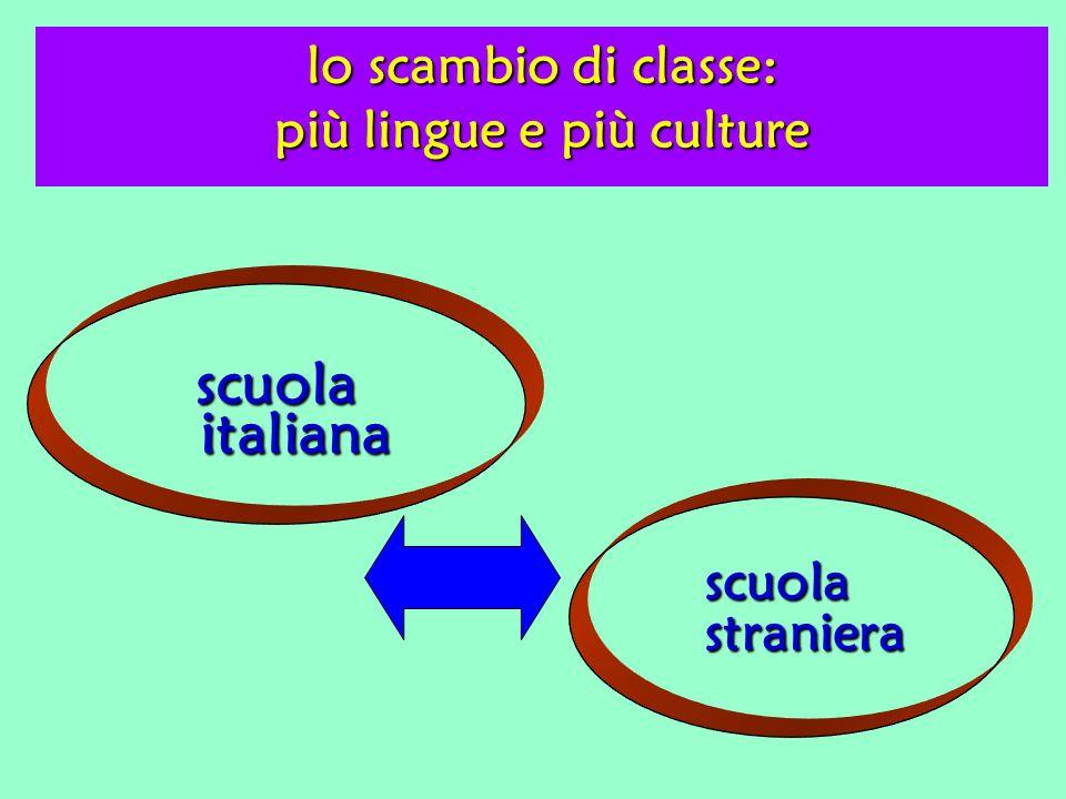 scuola italiana scuola straniera lo scambio di classe: più lingue e più culture