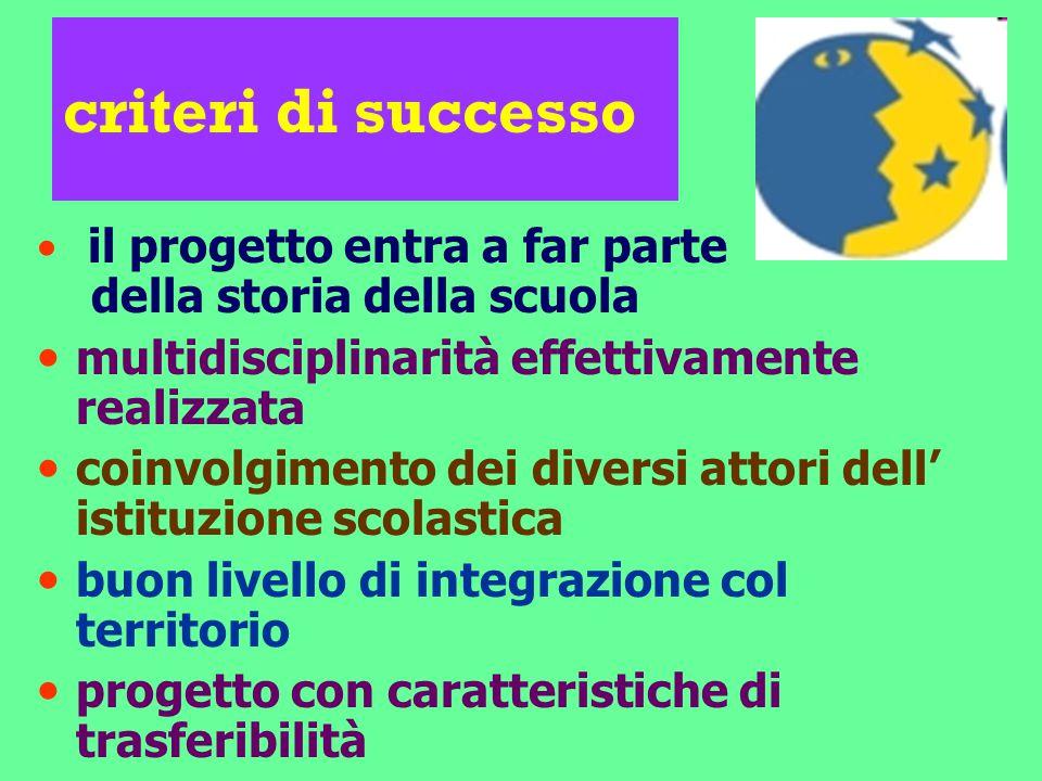 criteri di successo il progetto entra a far parte della storia della scuola multidisciplinarità effettivamente realizzata coinvolgimento dei diversi attori dell' istituzione scolastica buon livello di integrazione col territorio progetto con caratteristiche di trasferibilità
