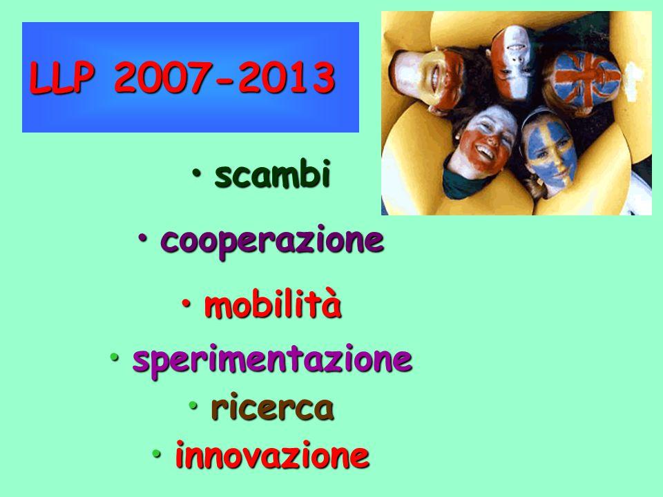 LLP 2007-2013 scambiscambi cooperazionecooperazione mobilitàmobilità sperimentazionesperimentazione ricercaricerca innovazioneinnovazione