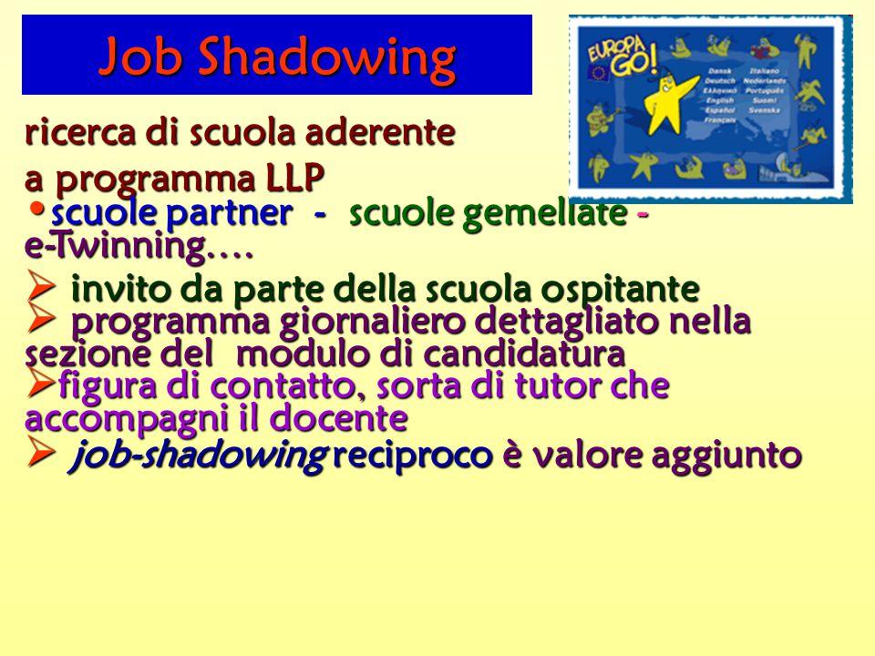 Job Shadowing ricerca di scuola aderente a programma LLP scuole partner - scuole gemellate - e-Twinning….scuole partner - scuole gemellate - e-Twinning….