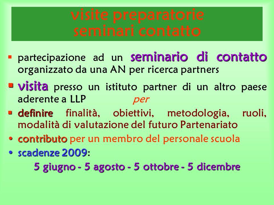 Partenariato multilaterale transnazionale Partner Partner Partner Coordinatore
