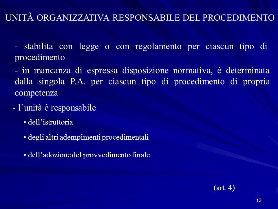 13 UNITÀ ORGANIZZATIVA RESPONSABILE DEL PROCEDIMENTO - stabilita con legge o con regolamento per ciascun tipo di procedimento - in mancanza di espressa disposizione normativa, è determinata dalla singola P.A.