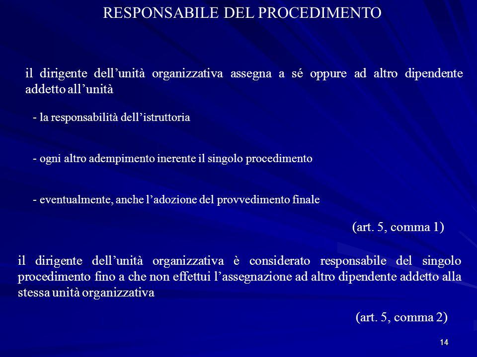 14 RESPONSABILE DEL PROCEDIMENTO il dirigente dell'unità organizzativa assegna a sé oppure ad altro dipendente addetto all'unità - la responsabilità dell'istruttoria - ogni altro adempimento inerente il singolo procedimento - eventualmente, anche l'adozione del provvedimento finale (art.