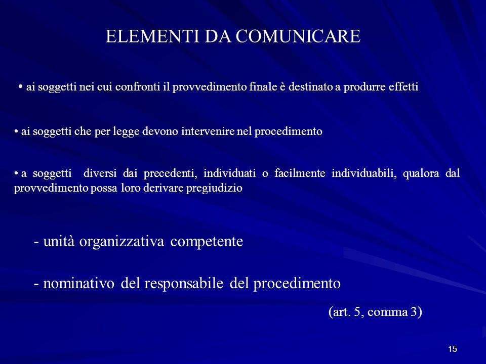 15 ELEMENTI DA COMUNICARE - unità organizzativa competente - nominativo del responsabile del procedimento (art.