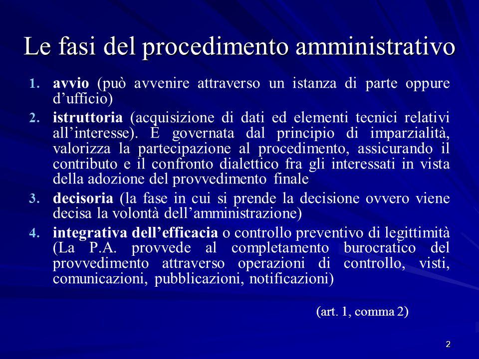 2 Le fasi del procedimento amministrativo 1.1.