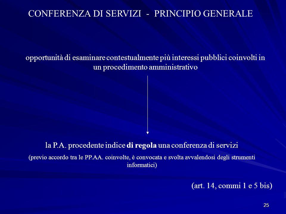 25 CONFERENZA DI SERVIZI - PRINCIPIO GENERALE opportunità di esaminare contestualmente più interessi pubblici coinvolti in un procedimento amministrativo la P.A.