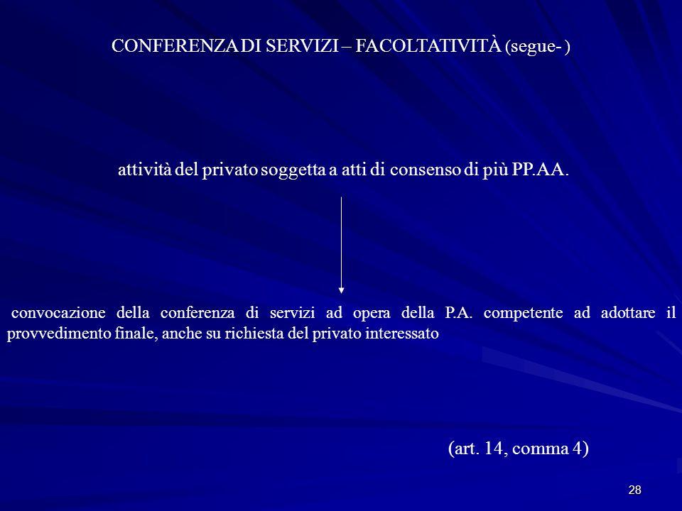 28 CONFERENZA DI SERVIZI – FACOLTATIVITÀ ( segue- ) attività del privato soggetta a atti di consenso di più PP.AA.