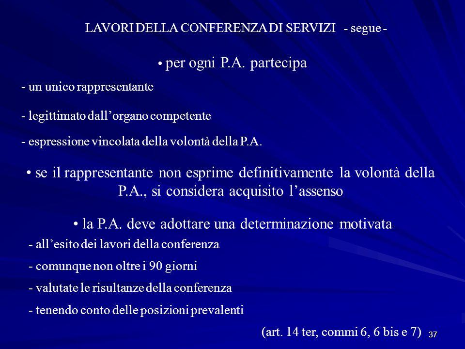 37 LAVORI DELLA CONFERENZA DI SERVIZI - segue - per ogni P.A.