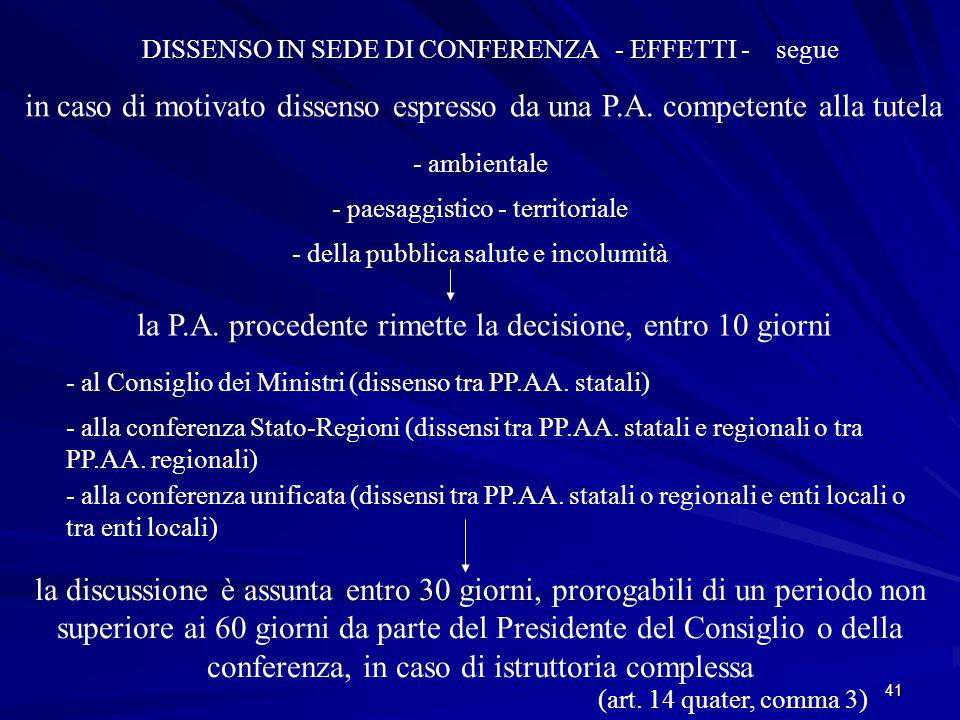 41 DISSENSO IN SEDE DI CONFERENZA - EFFETTI - segue in caso di motivato dissenso espresso da una P.A.