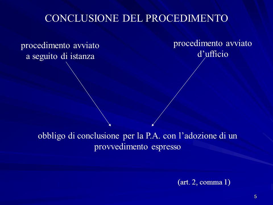 5 CONCLUSIONE DEL PROCEDIMENTO procedimento avviato a seguito di istanza procedimento avviato d'ufficio obbligo di conclusione per la P.A.