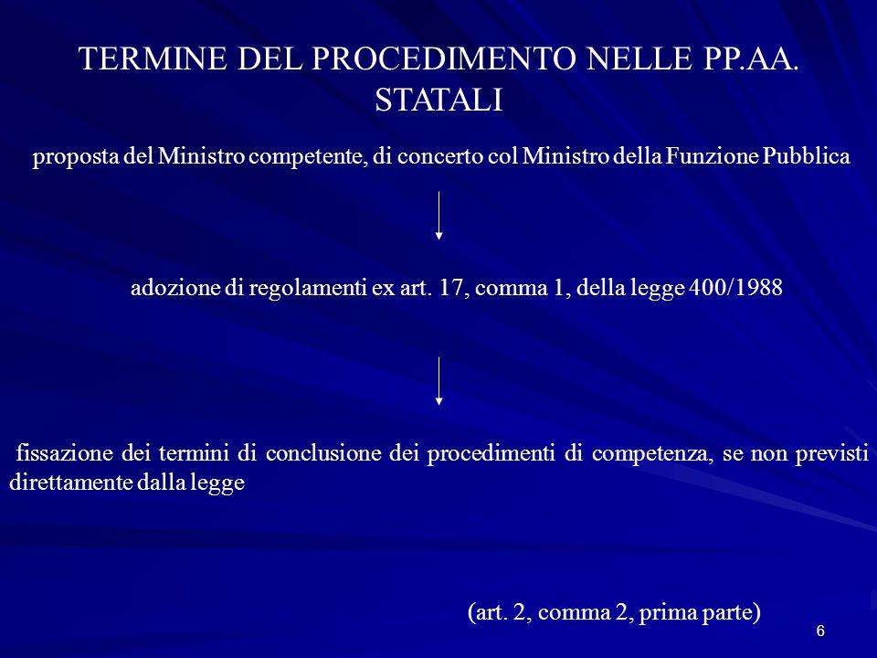 6 TERMINE DEL PROCEDIMENTO NELLE PP.AA.
