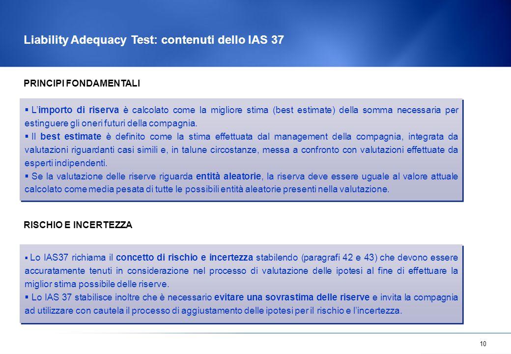 10 Liability Adequacy Test: contenuti dello IAS 37 PRINCIPI FONDAMENTALI  L'importo di riserva è calcolato come la migliore stima (best estimate) del