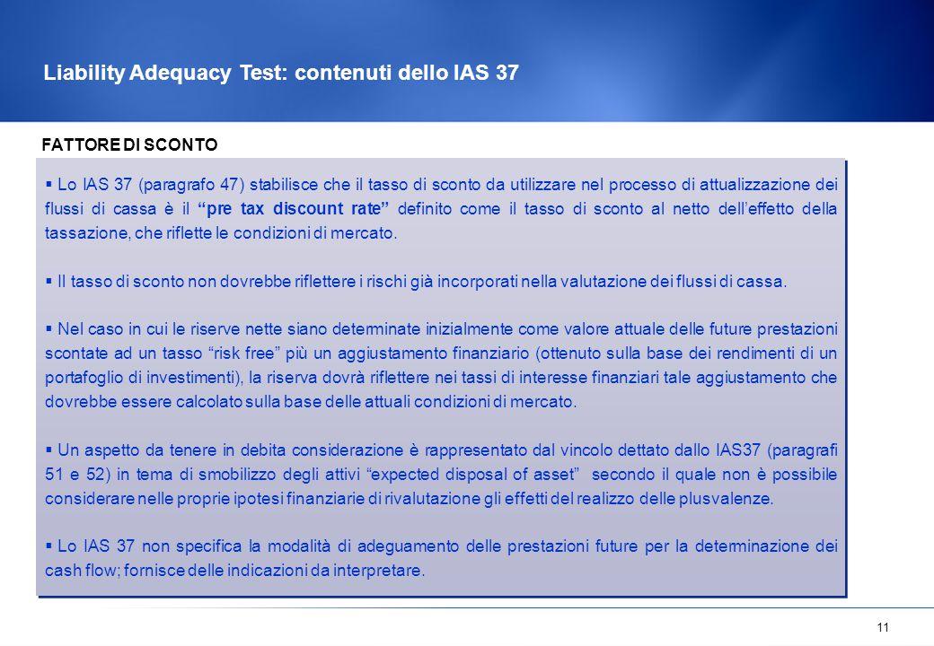 11 Liability Adequacy Test: contenuti dello IAS 37 FATTORE DI SCONTO  Lo IAS 37 (paragrafo 47) stabilisce che il tasso di sconto da utilizzare nel pr