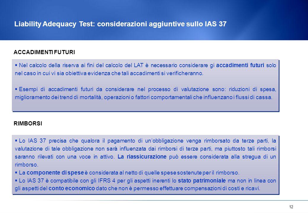 12 Liability Adequacy Test: considerazioni aggiuntive sullo IAS 37 ACCADIMENTI FUTURI  Nel calcolo della riserva ai fini del calcolo del LAT è necess