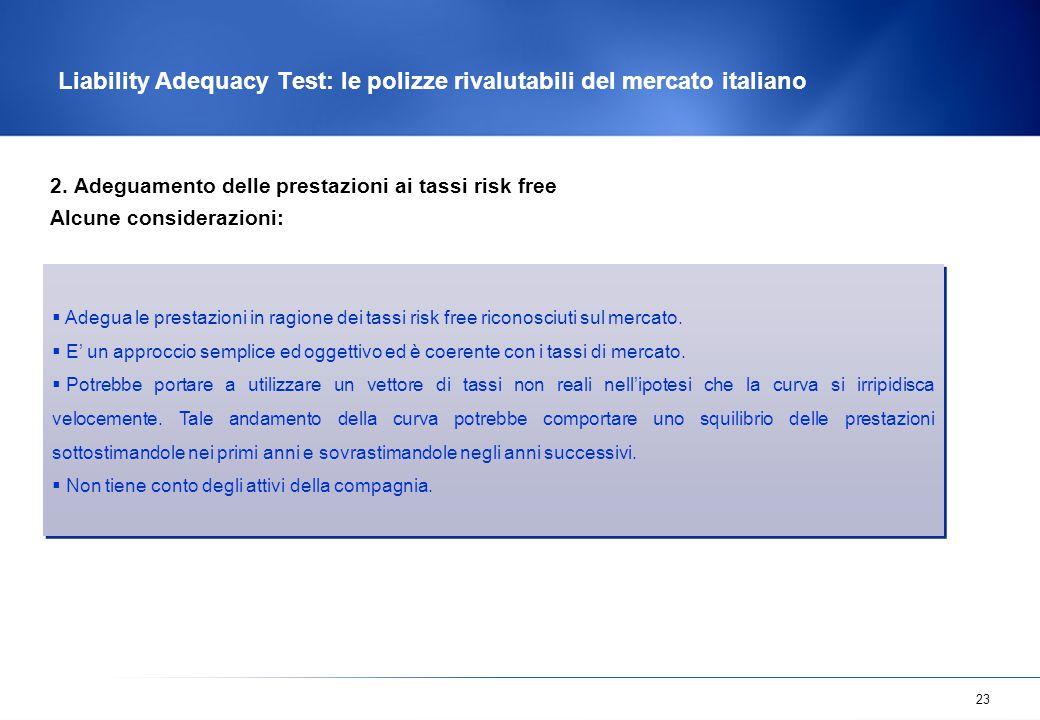 23 Liability Adequacy Test: le polizze rivalutabili del mercato italiano 2. Adeguamento delle prestazioni ai tassi risk free Alcune considerazioni: 