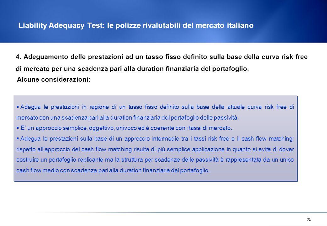 25 Liability Adequacy Test: le polizze rivalutabili del mercato italiano 4. Adeguamento delle prestazioni ad un tasso fisso definito sulla base della