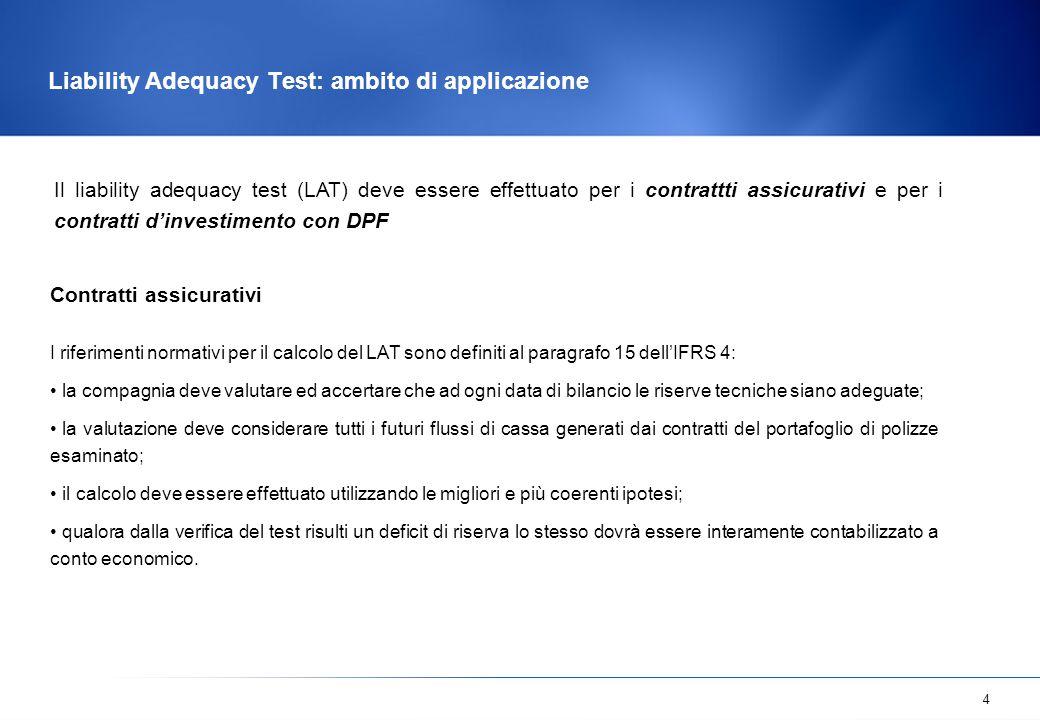 4 Liability Adequacy Test: ambito di applicazione Il liability adequacy test (LAT) deve essere effettuato per i contrattti assicurativi e per i contra