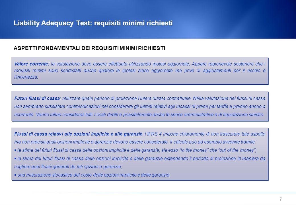 7 Liability Adequacy Test: requisiti minimi richiesti Futuri flussi di cassa: utilizzare quale periodo di proiezione l'intera durata contrattuale. Nel