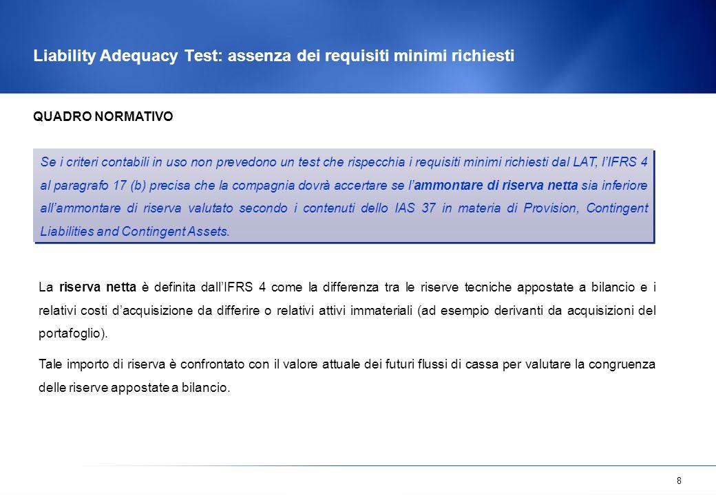 8 Liability Adequacy Test: assenza dei requisiti minimi richiesti QUADRO NORMATIVO Se i criteri contabili in uso non prevedono un test che rispecchia