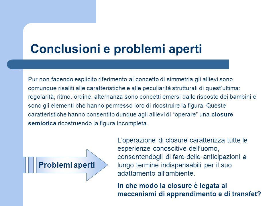 Conclusioni e problemi aperti Pur non facendo esplicito riferimento al concetto di simmetria gli allievi sono comunque risaliti alle caratteristiche e