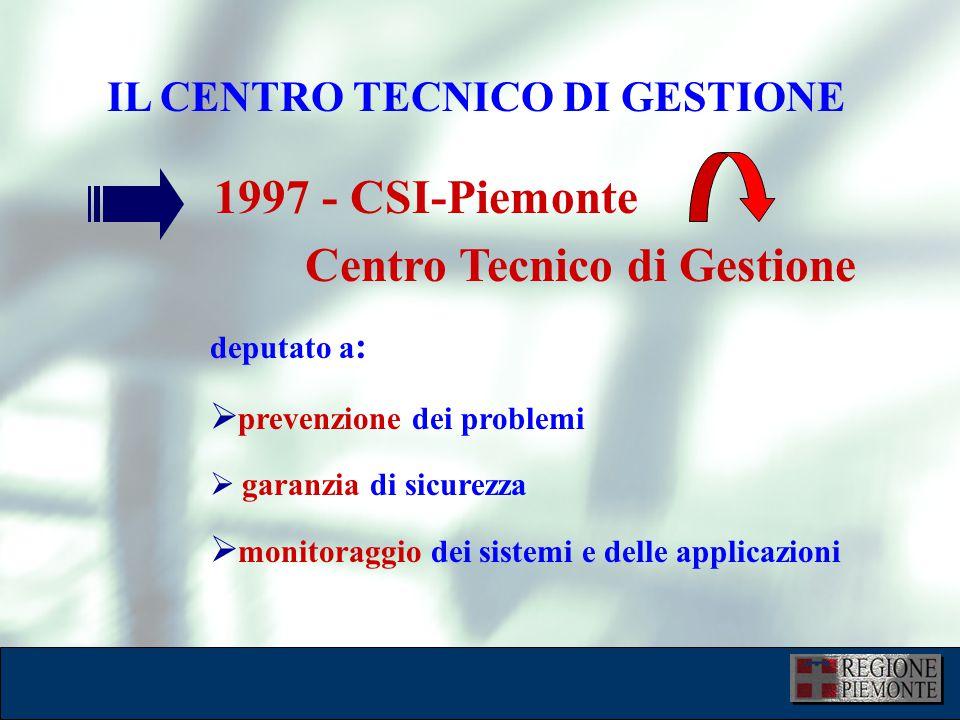IL CENTRO TECNICO DI GESTIONE 1997 - CSI-Piemonte Centro Tecnico di Gestione deputato a :  prevenzione dei problemi  garanzia di sicurezza  monitoraggio dei sistemi e delle applicazioni