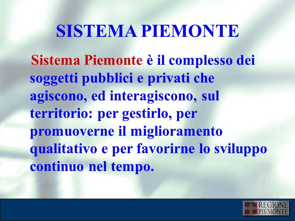Il Piemonte è un laboratorio di iniziative di Interoperabilità e di Interscambio Informativo tra le Pubbliche Amministrazioni, che poggia su solide infrastrutture tecnologiche, su un insieme di regole condivise e su modelli organizzativi che interagiscono tra loro.