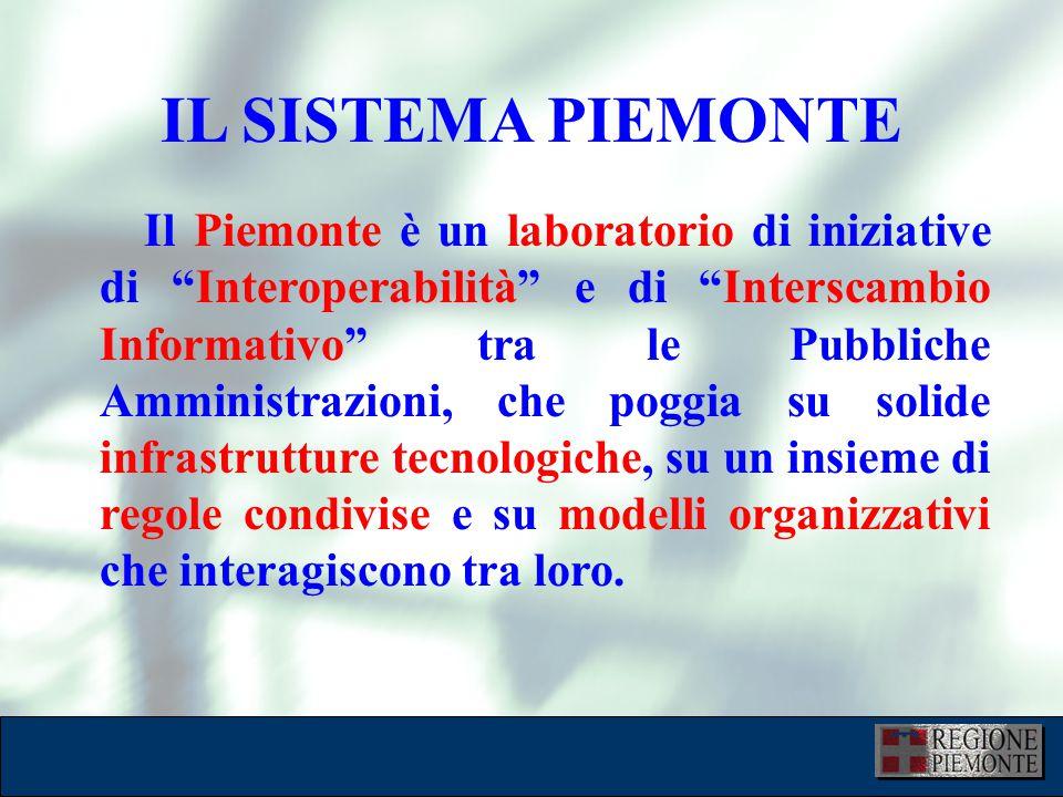1996 PIEMONTEINRETE investimento strategico della Regione Piemonte per una rete telematica diffusa Rete Privata dell'Ente Regione Rete Aperta per la regione