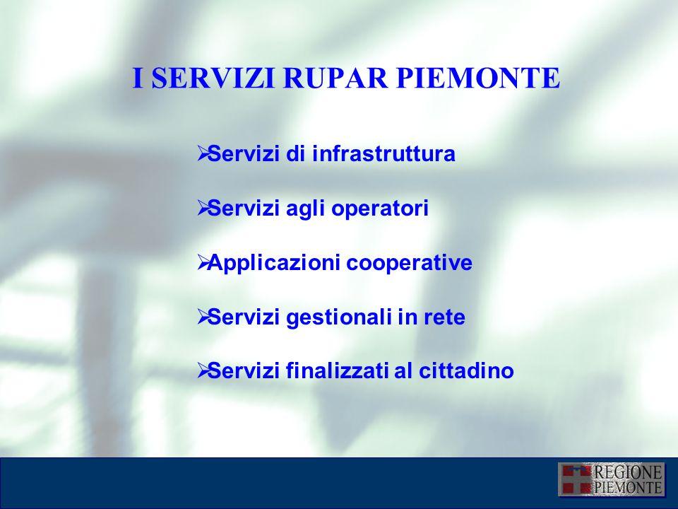  Servizi di infrastruttura  Servizi agli operatori  Applicazioni cooperative  Servizi gestionali in rete  Servizi finalizzati al cittadino I SERVIZI RUPAR PIEMONTE