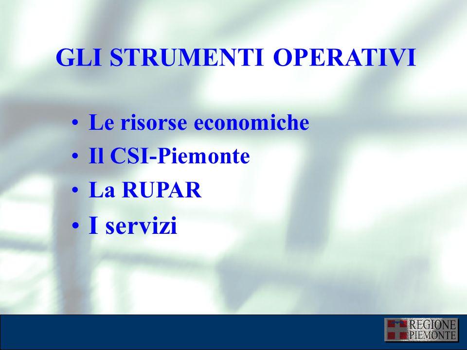 Le risorse economiche Il CSI-Piemonte La RUPAR I servizi GLI STRUMENTI OPERATIVI