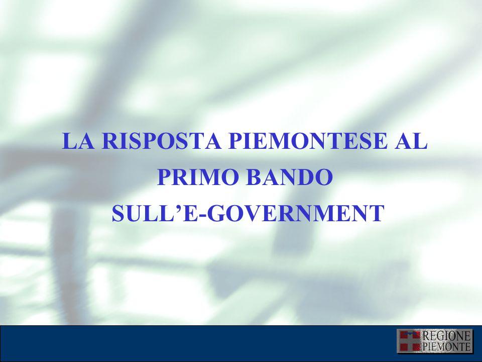 L'attuazione dell'eGovernment 10 dicembre 2001 LA RISPOSTA PIEMONTESE AL PRIMO BANDO SULL'E-GOVERNMENT