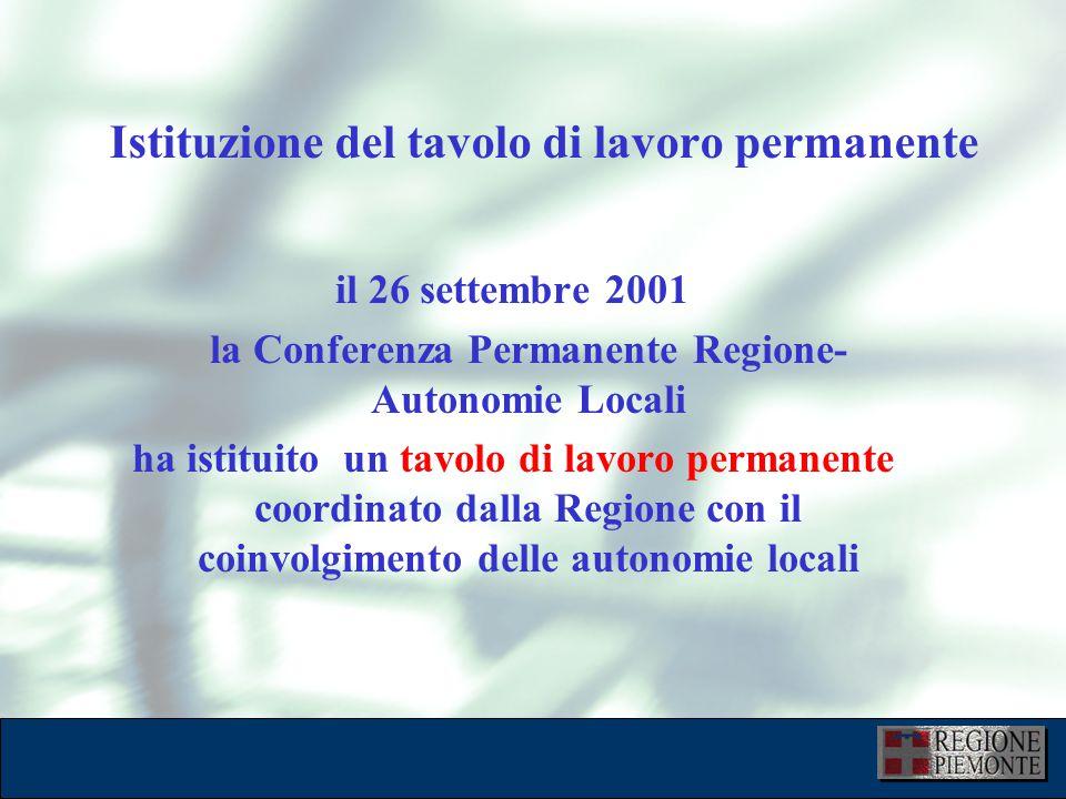 L'attuazione dell'eGovernment 10 dicembre 2001 Istituzione del tavolo di lavoro permanente il 26 settembre 2001 la Conferenza Permanente Regione- Autonomie Locali ha istituito un tavolo di lavoro permanente coordinato dalla Regione con il coinvolgimento delle autonomie locali