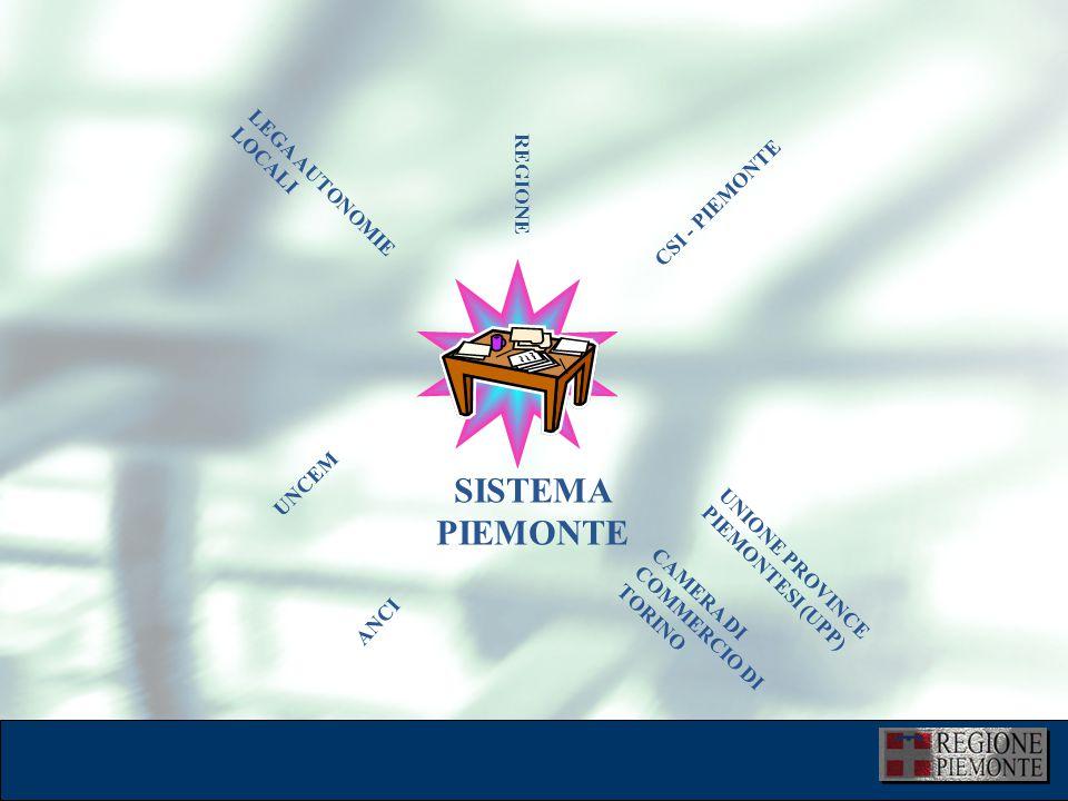 L'attuazione dell'eGovernment 10 dicembre 2001 SISTEMA PIEMONTE LEGA AUTONOMIE LOCALI REGIONE CSI - PIEMONTE UNCEM CAMERA DI COMMERCIO DI TORINO UNIONE PROVINCE PIEMONTESI (UPP) ANCI