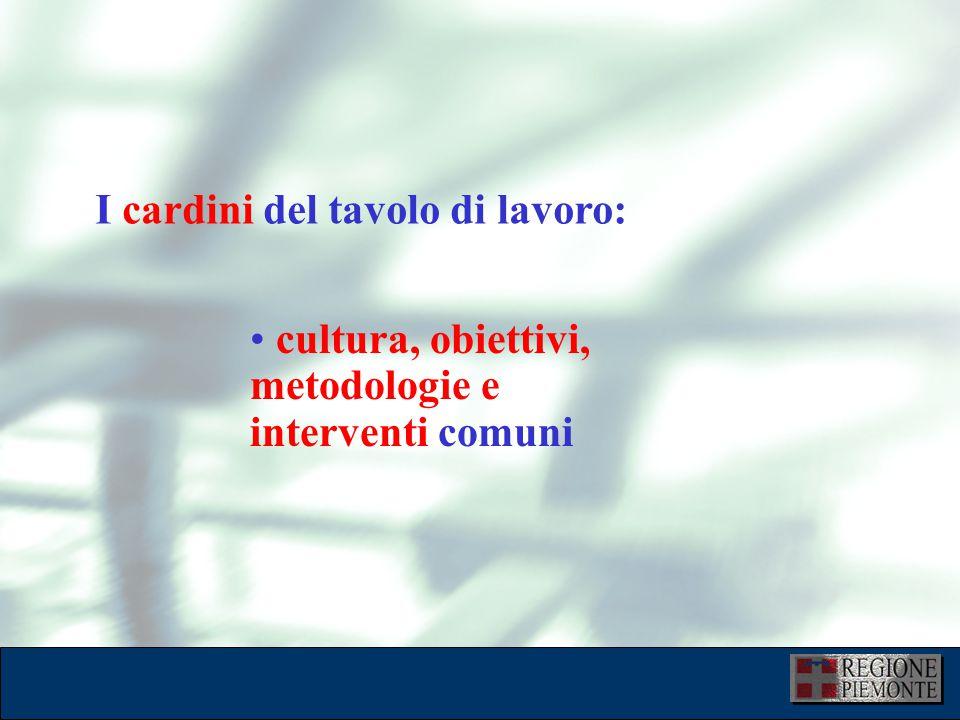 L'attuazione dell'eGovernment 10 dicembre 2001 I cardini del tavolo di lavoro: cultura, obiettivi, metodologie e interventi comuni