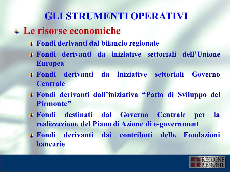 GLI STRUMENTI OPERATIVI Il CSI-Piemonte Legge Regionale 14 marzo 1978, n.