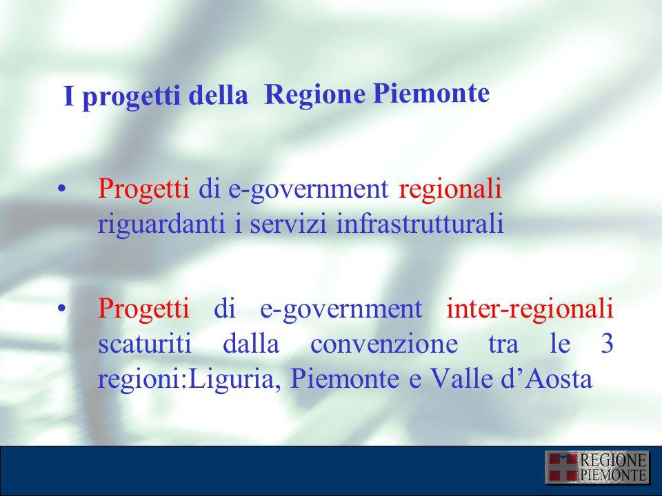L'attuazione dell'eGovernment 10 dicembre 2001 Progetti di e-government regionali riguardanti i servizi infrastrutturali Progetti di e-government inter-regionali scaturiti dalla convenzione tra le 3 regioni:Liguria, Piemonte e Valle d'Aosta I progetti della Regione Piemonte