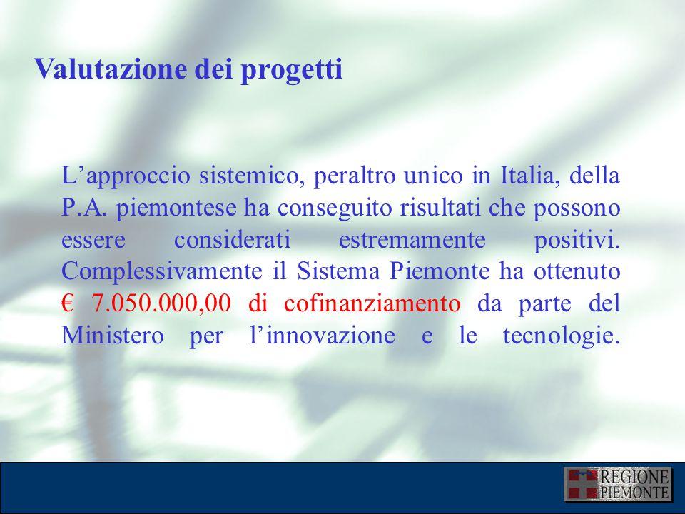 L'attuazione dell'eGovernment 10 dicembre 2001 L'approccio sistemico, peraltro unico in Italia, della P.A.