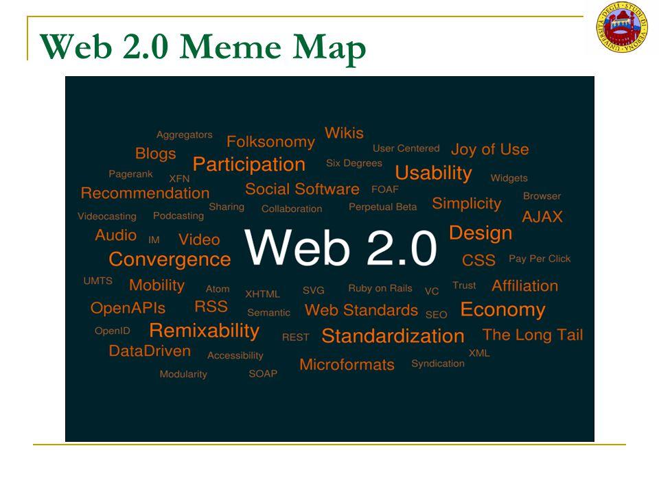 Web 2.0 Meme Map
