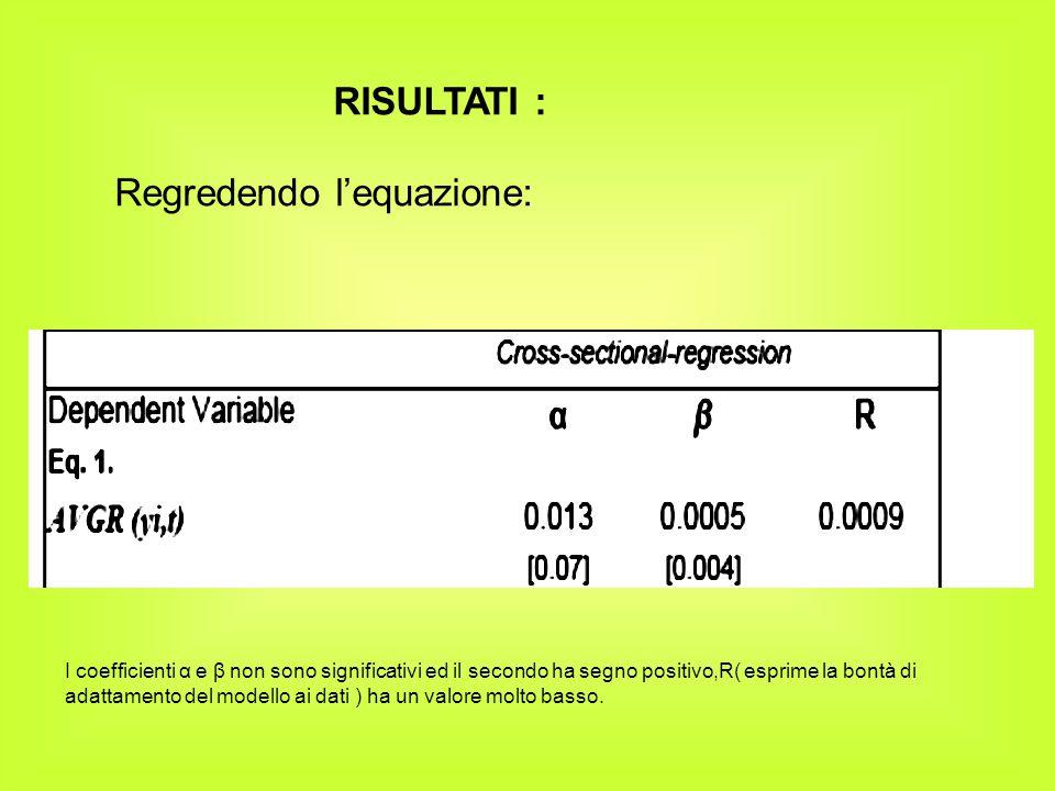 RISULTATI : Regredendo l'equazione: I coefficienti α e β non sono significativi ed il secondo ha segno positivo,R( esprime la bontà di adattamento del