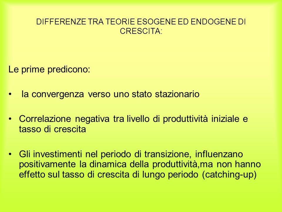 DIFFERENZE TRA TEORIE ESOGENE ED ENDOGENE DI CRESCITA: Le prime predicono: la convergenza verso uno stato stazionario Correlazione negativa tra livell