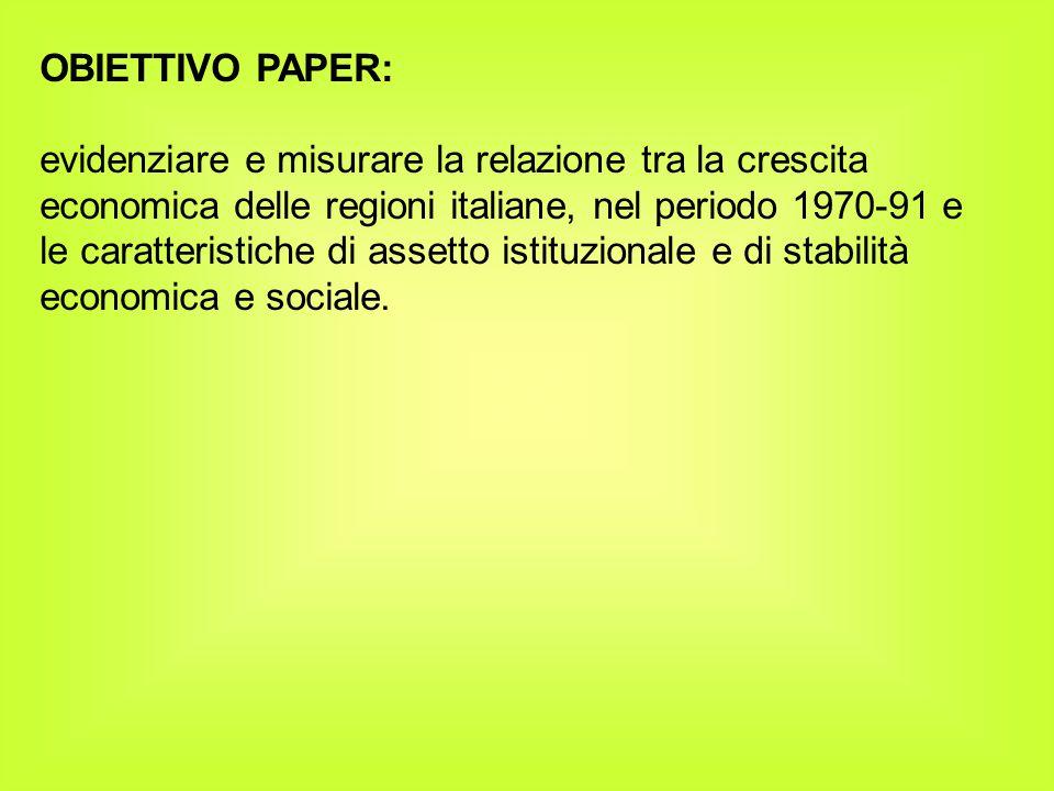 OBIETTIVO PAPER: evidenziare e misurare la relazione tra la crescita economica delle regioni italiane, nel periodo 1970-91 e le caratteristiche di ass