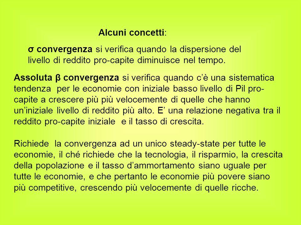Alcuni concetti: σ convergenza si verifica quando la dispersione del livello di reddito pro-capite diminuisce nel tempo. Assoluta β convergenza si ver