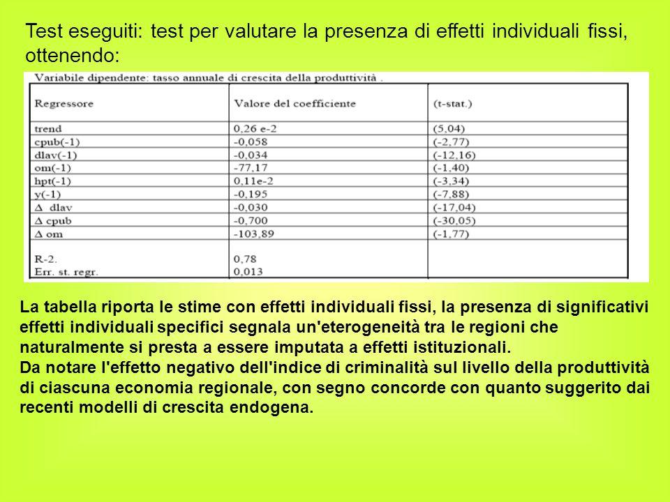 Test eseguiti: test per valutare la presenza di effetti individuali fissi, ottenendo: La tabella riporta le stime con effetti individuali fissi, la pr