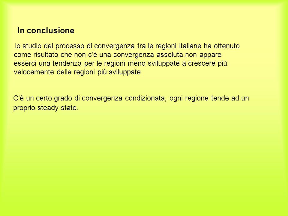 In conclusione lo studio del processo di convergenza tra le regioni italiane ha ottenuto come risultato che non c'è una convergenza assoluta,non appar
