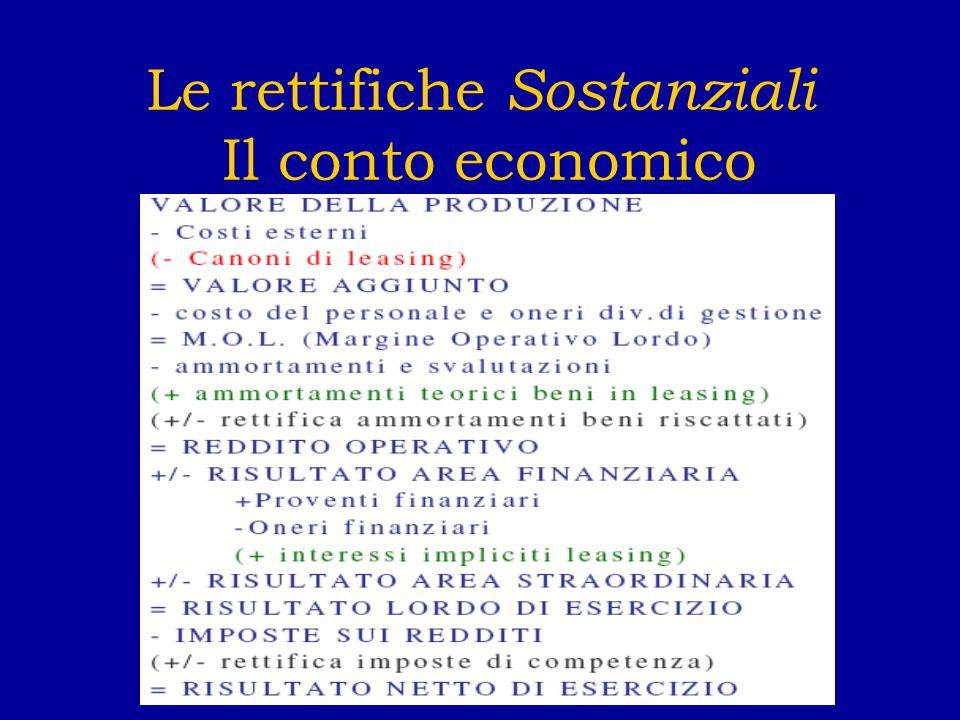 Le rettifiche Sostanziali Il conto economico
