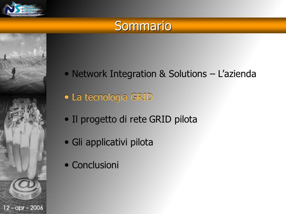 12 – apr – 2006 Sommario Network Integration & Solutions – L'azienda La tecnologia GRID Il progetto di rete GRID pilota Gli applicativi pilota Conclusioni La tecnologia GRID