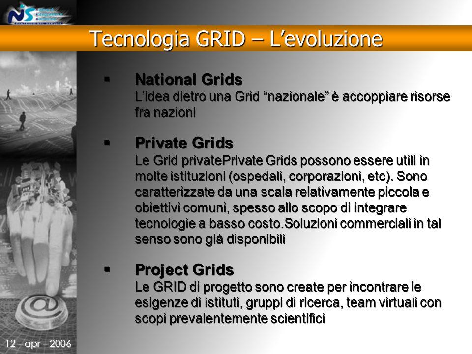 12 – apr – 2006  National Grids L'idea dietro una Grid nazionale è accoppiare risorse fra nazioni  Private Grids Le Grid privatePrivate Grids possono essere utili in molte istituzioni (ospedali, corporazioni, etc).